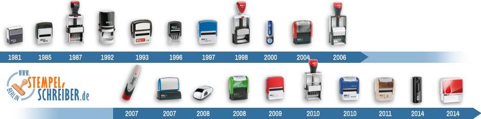 Colop Stempel-Modelle von 1981 bis heute